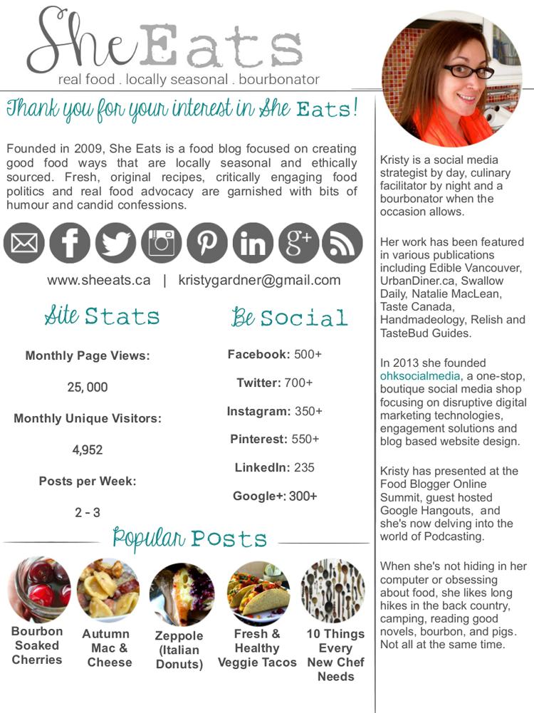 Blog Media Kit Example She Eats